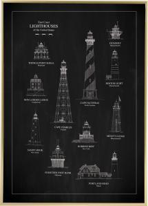 Griffelbillede - Fyr - East Coast Plakat