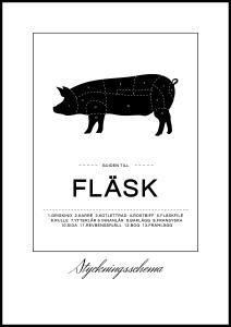Skæringsskema flæsk Plakat